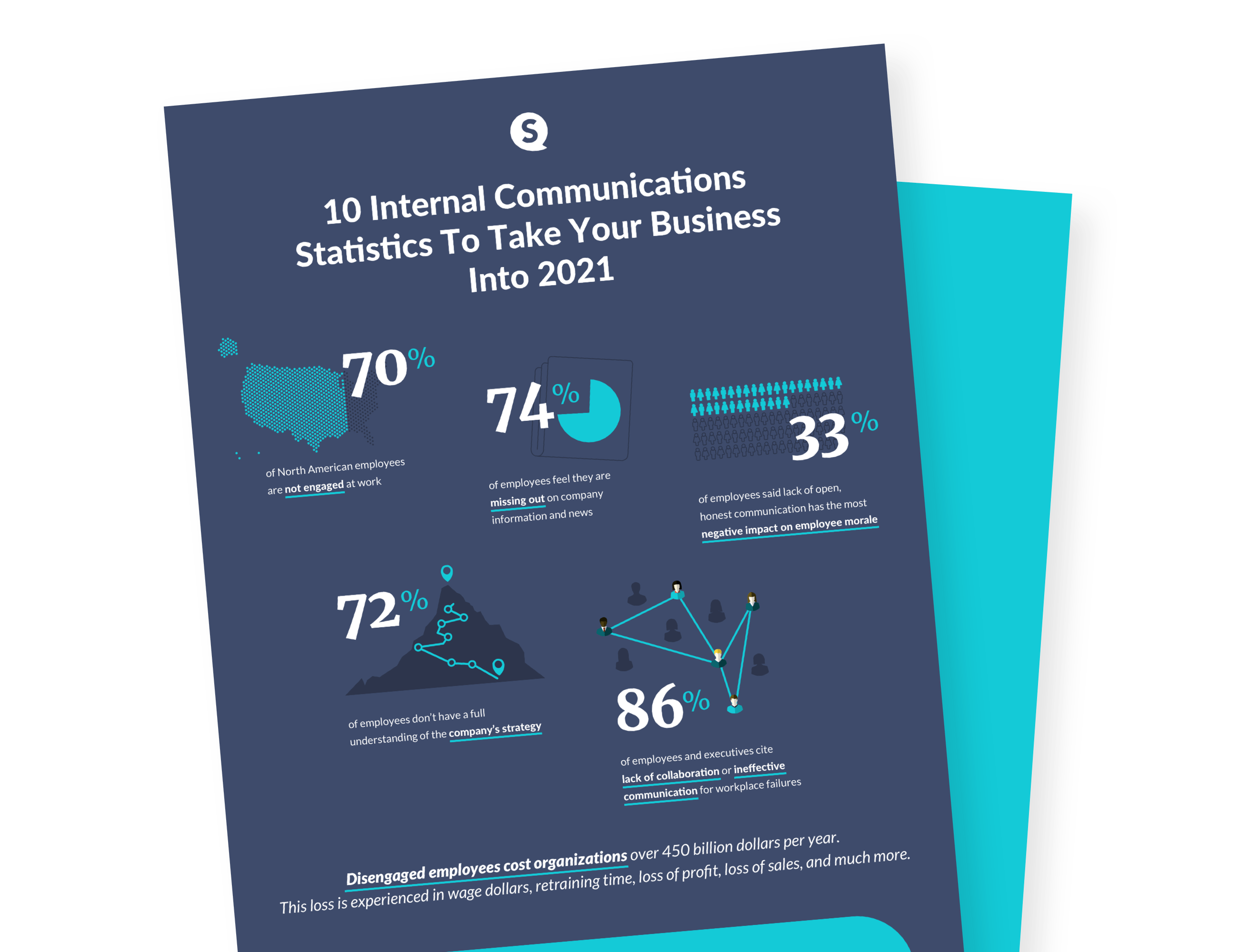 internal-communication-statistics-2021